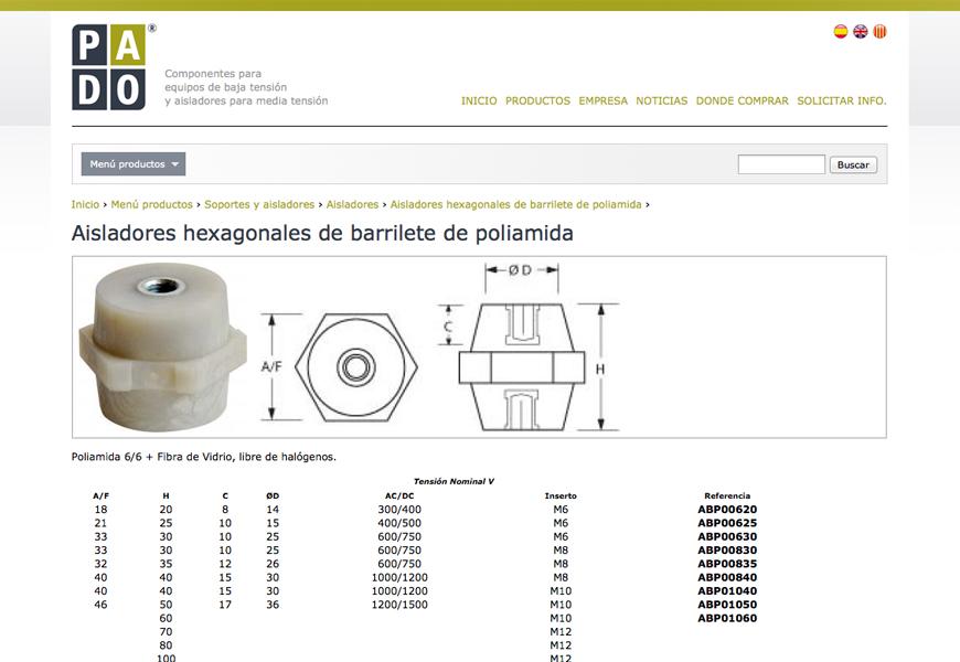 padotec.com